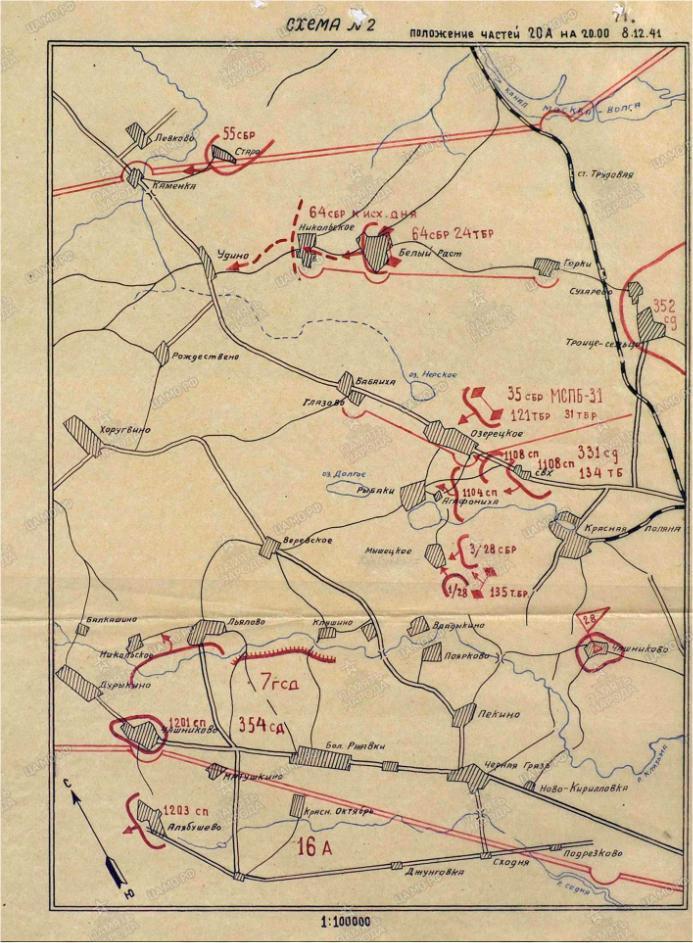 Положение частей20-й армиина 8декабря 1941г.