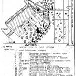 Схема Памятных мест Луговой (1989 г.)